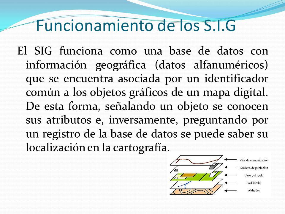 Funcionamiento de los S.I.G El SIG funciona como una base de datos con información geográfica (datos alfanuméricos) que se encuentra asociada por un identificador común a los objetos gráficos de un mapa digital.