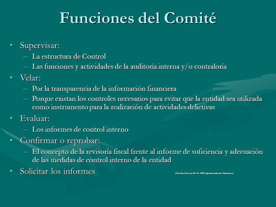 Funciones del Comité Supervisar:Supervisar: –La estructura de Control –Las funciones y actividades de la auditoría interna y/o contraloría Velar:Velar