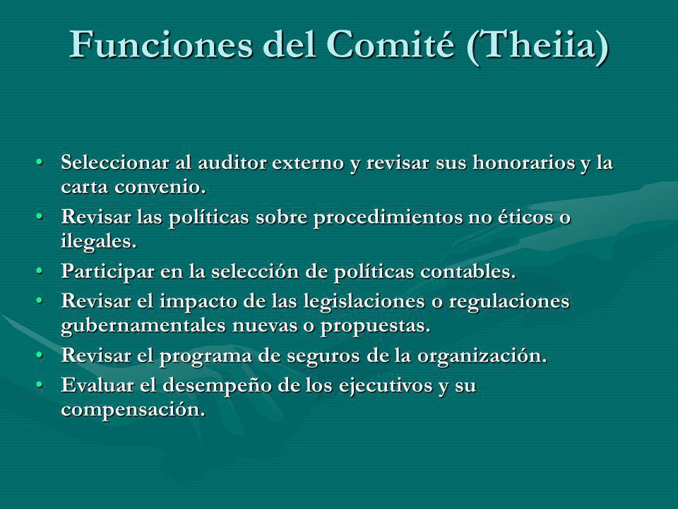 Funciones del Comité (Theiia) Seleccionar al auditor externo y revisar sus honorarios y la carta convenio.Seleccionar al auditor externo y revisar sus honorarios y la carta convenio.