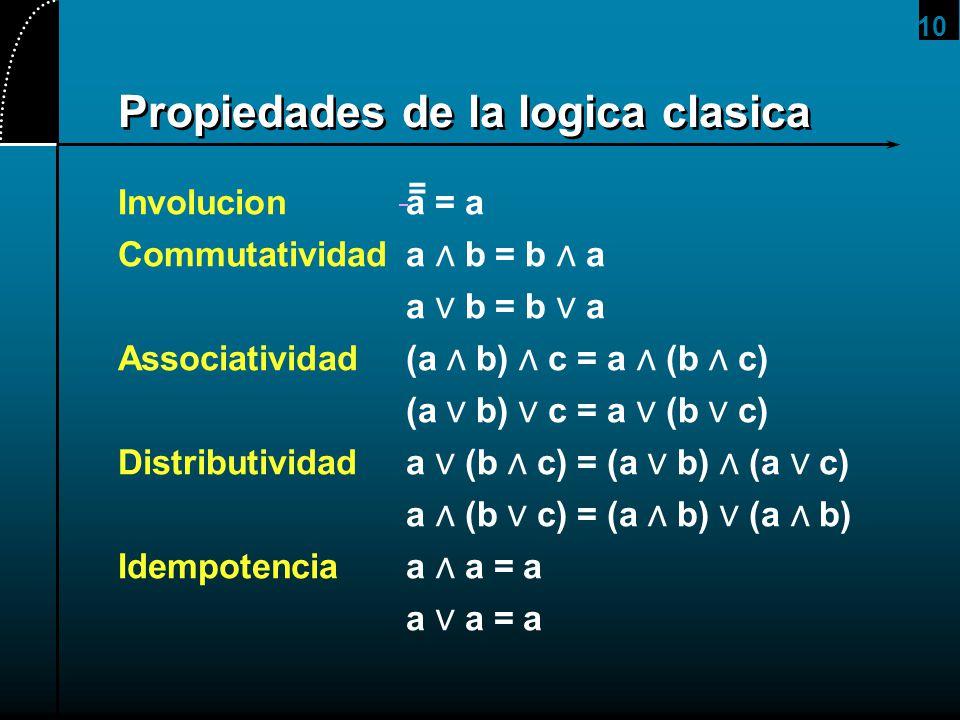 10 Propiedades de la logica clasica Involuciona = a Commutatividad a b = b a a b = b a Associatividad (a b) c = a (b c) (a b) c = a (b c) Distributivi