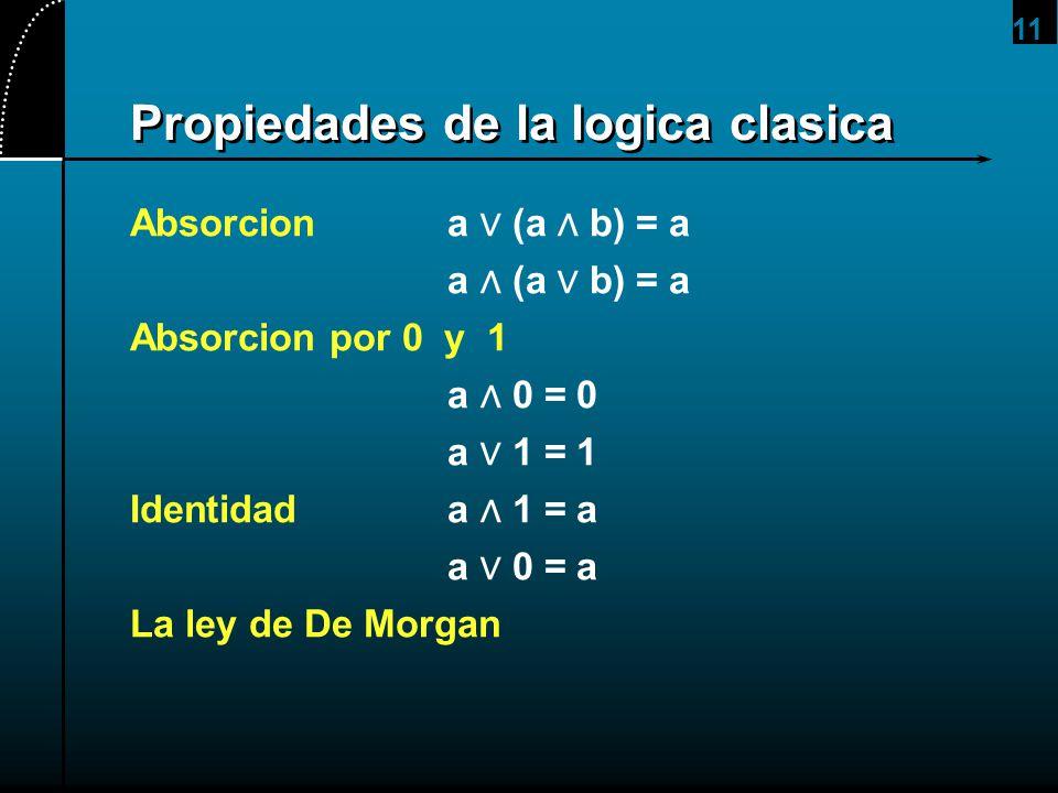 11 Propiedades de la logica clasica Absorcion a (a b) = a a (a b) = a Absorcion por 0 y 1 a 0 = 0 a 1 = 1 Identidad a 1 = a a 0 = a La ley de De Morga