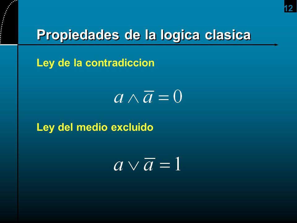 12 Propiedades de la logica clasica Ley de la contradiccion Ley del medio excluido
