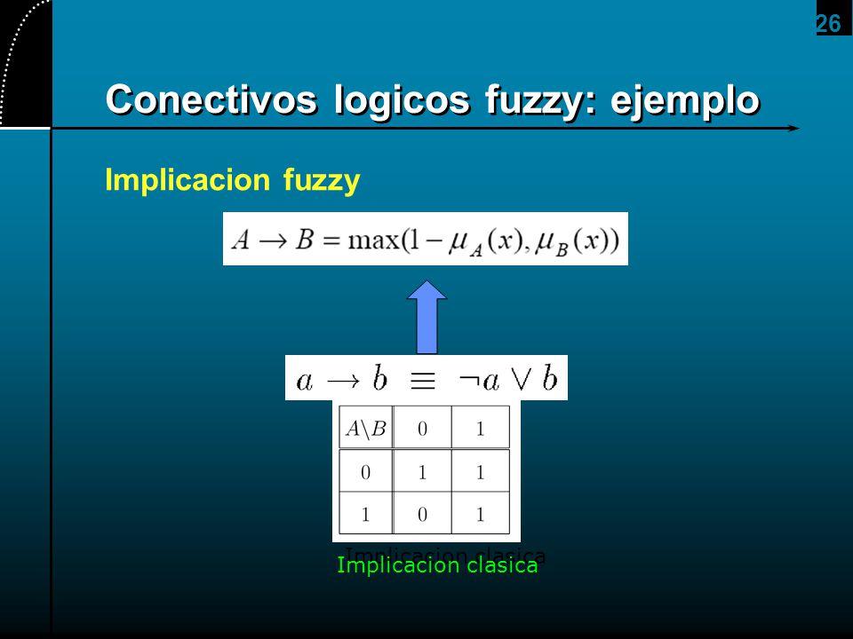 26 Conectivos logicos fuzzy: ejemplo Implicacion fuzzy Implicacion clasica