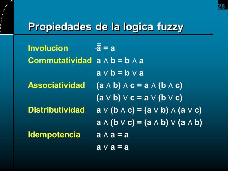 28 Propiedades de la logica fuzzy Involuciona = a Commutatividad a b = b a a b = b a Associatividad (a b) c = a (b c) (a b) c = a (b c) Distributivida