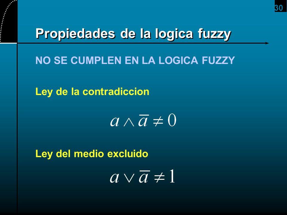 30 Propiedades de la logica fuzzy NO SE CUMPLEN EN LA LOGICA FUZZY Ley de la contradiccion Ley del medio excluido