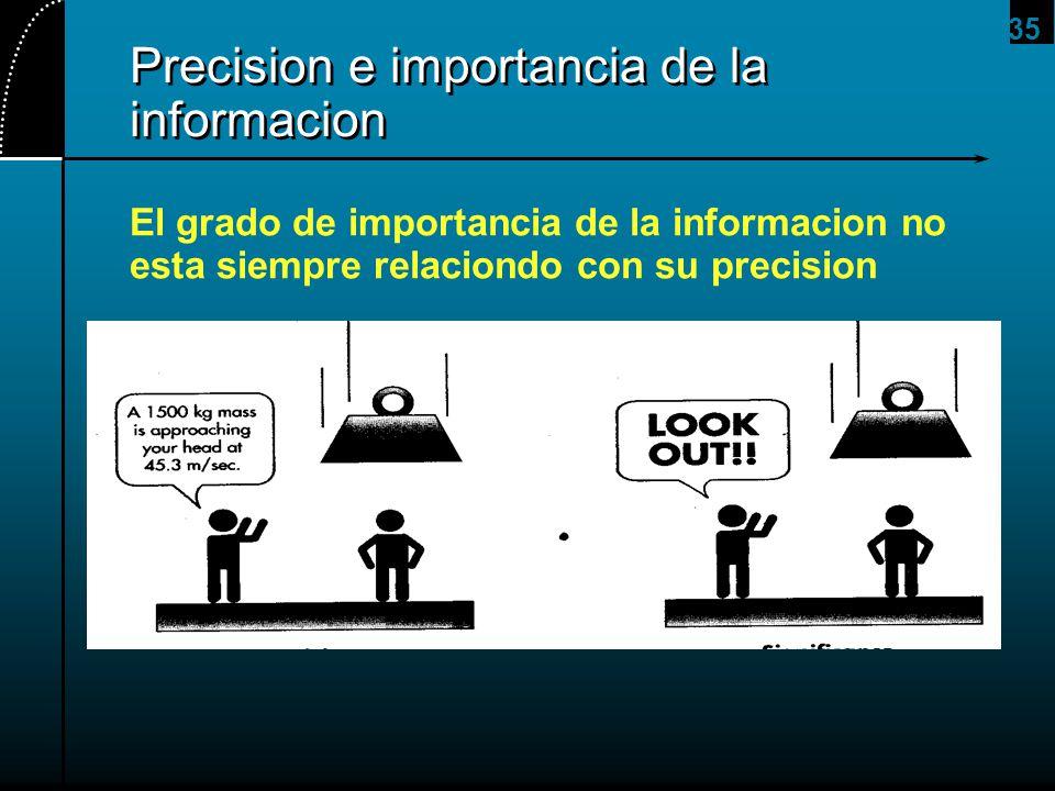 35 Precision e importancia de la informacion El grado de importancia de la informacion no esta siempre relaciondo con su precision