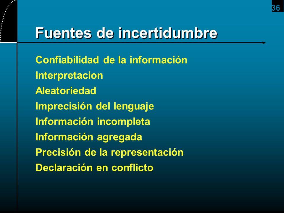 36 Fuentes de incertidumbre Confiabilidad de la información Interpretacion Aleatoriedad Imprecisión del lenguaje Información incompleta Información ag