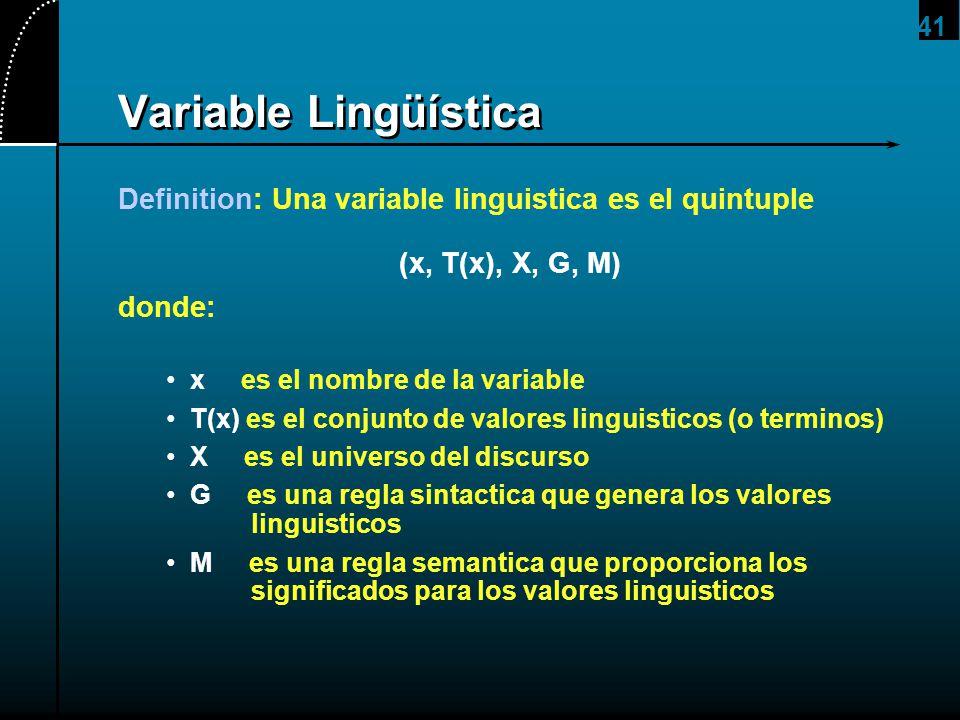 41 Variable Lingüística Definition: Una variable linguistica es el quintuple (x, T(x), X, G, M) donde: x es el nombre de la variable T(x) es el conjun