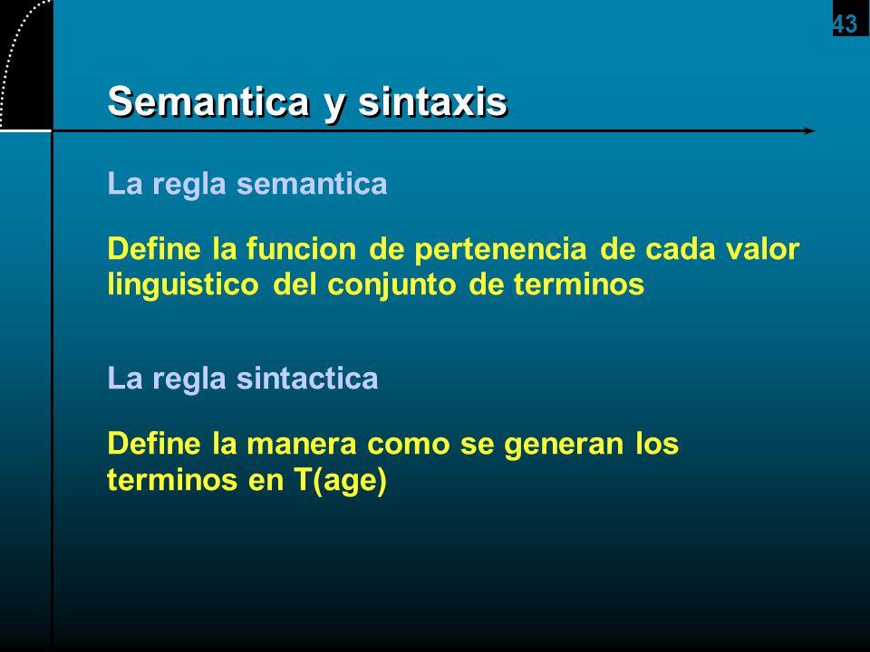 43 Semantica y sintaxis La regla semantica Define la funcion de pertenencia de cada valor linguistico del conjunto de terminos La regla sintactica Def