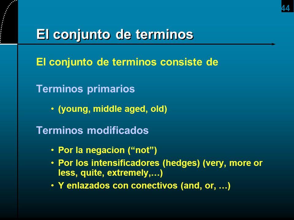 44 El conjunto de terminos El conjunto de terminos consiste de Terminos primarios (young, middle aged, old) Terminos modificados Por la negacion (not)