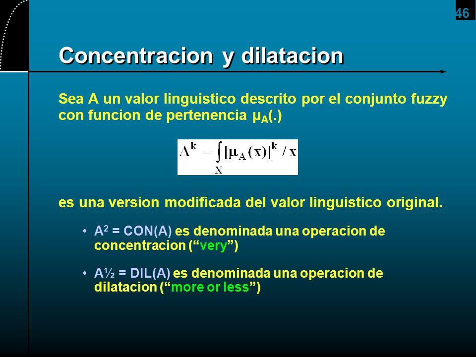 46 Concentracion y dilatacion Sea A un valor linguistico descrito por el conjunto fuzzy con funcion de pertenencia μ A (.) es una version modificada d