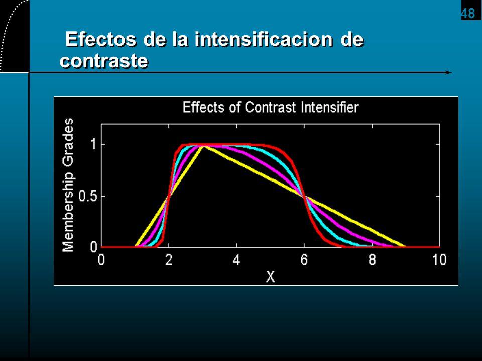 48 Efectos de la intensificacion de contraste