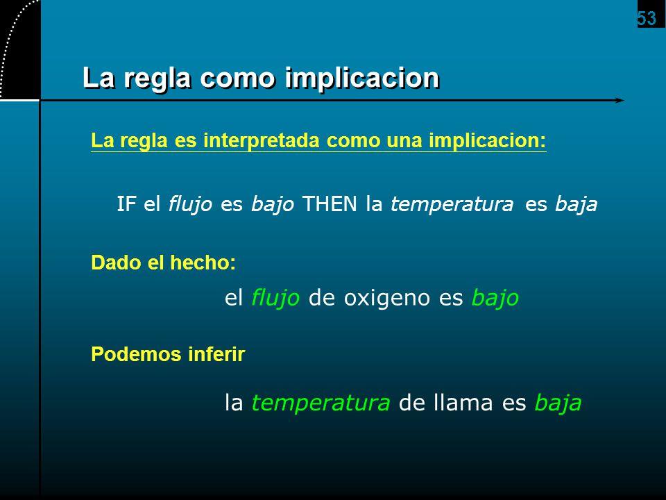 53 La regla como implicacion La regla es interpretada como una implicacion: Dado el hecho: Podemos inferir IF el flujo es bajo THEN la temperatura es
