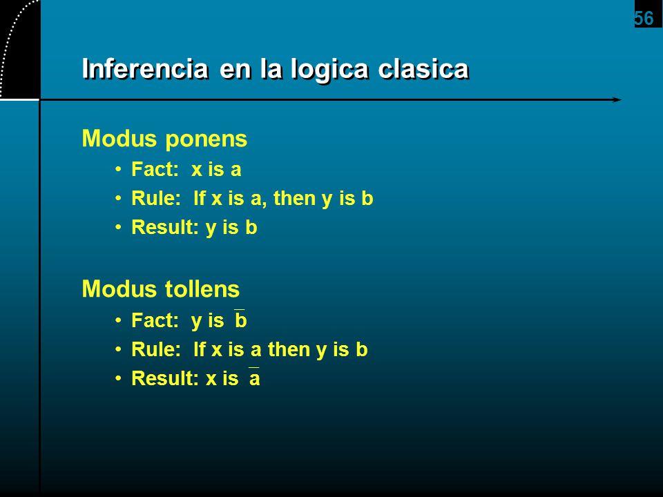 56 Inferencia en la logica clasica Modus ponens Fact: x is a Rule: If x is a, then y is b Result: y is b Modus tollens Fact: y is b Rule: If x is a th