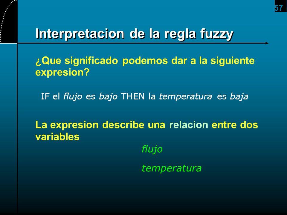 57 Interpretacion de la regla fuzzy ¿Que significado podemos dar a la siguiente expresion? La expresion describe una relacion entre dos variables IF e