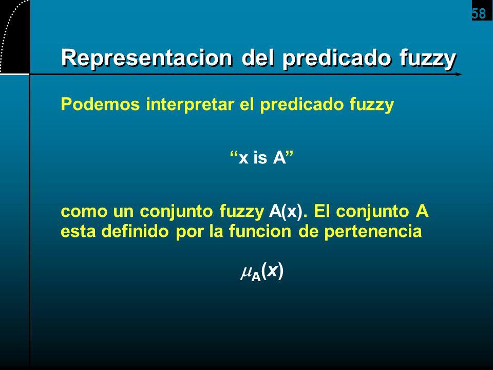 58 Representacion del predicado fuzzy Podemos interpretar el predicado fuzzy x is A como un conjunto fuzzy A(x). El conjunto A esta definido por la fu