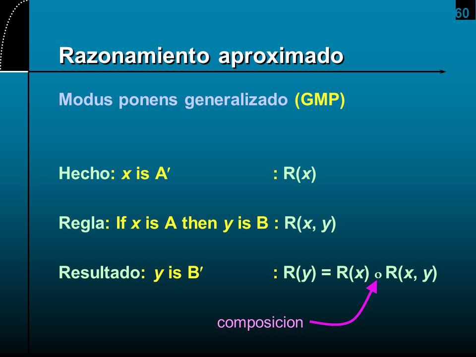 60 Razonamiento aproximado Modus ponens generalizado (GMP) Hecho: x is A : R(x) Regla: If x is A then y is B : R(x, y) Resultado:y is B : R(y) = R(x)