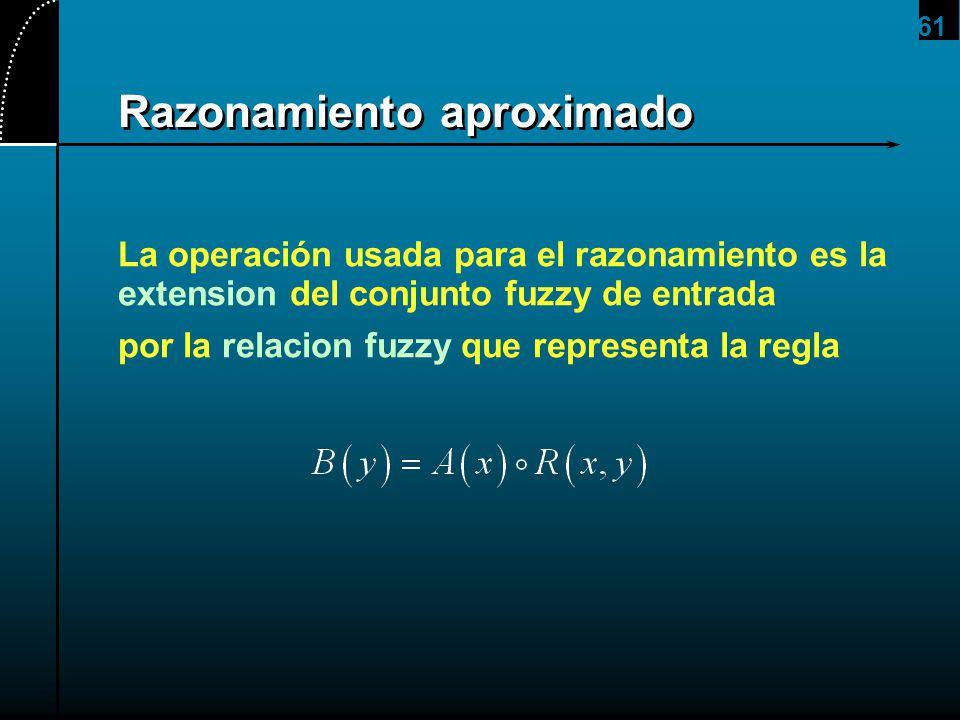 61 Razonamiento aproximado La operación usada para el razonamiento es la extension del conjunto fuzzy de entrada por la relacion fuzzy que representa