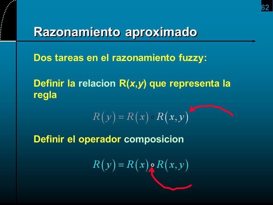 62 Razonamiento aproximado Dos tareas en el razonamiento fuzzy: Definir la relacion R(x,y) que representa la regla Definir el operador composicion