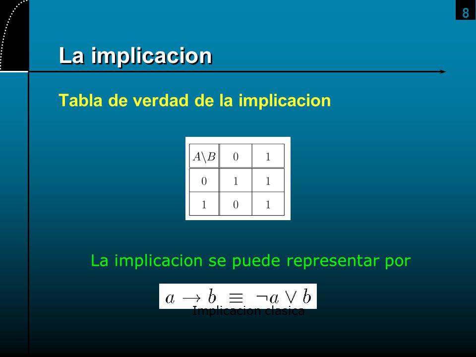 29 Propiedades de la logica fuzzy Absorcion a (a b) = a a (a b) = a Absorcion por 0 y 1 a 0 = 0 a 1 = 1 Identidad a 1 = a a 0 = a La ley de De Morgan
