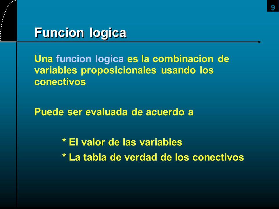 9 Funcion logica Una funcion logica es la combinacion de variables proposicionales usando los conectivos Puede ser evaluada de acuerdo a * El valor de