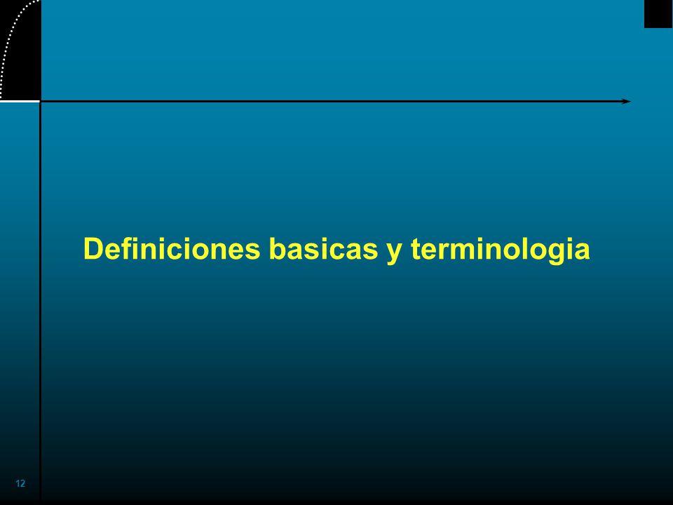12 Definiciones basicas y terminologia