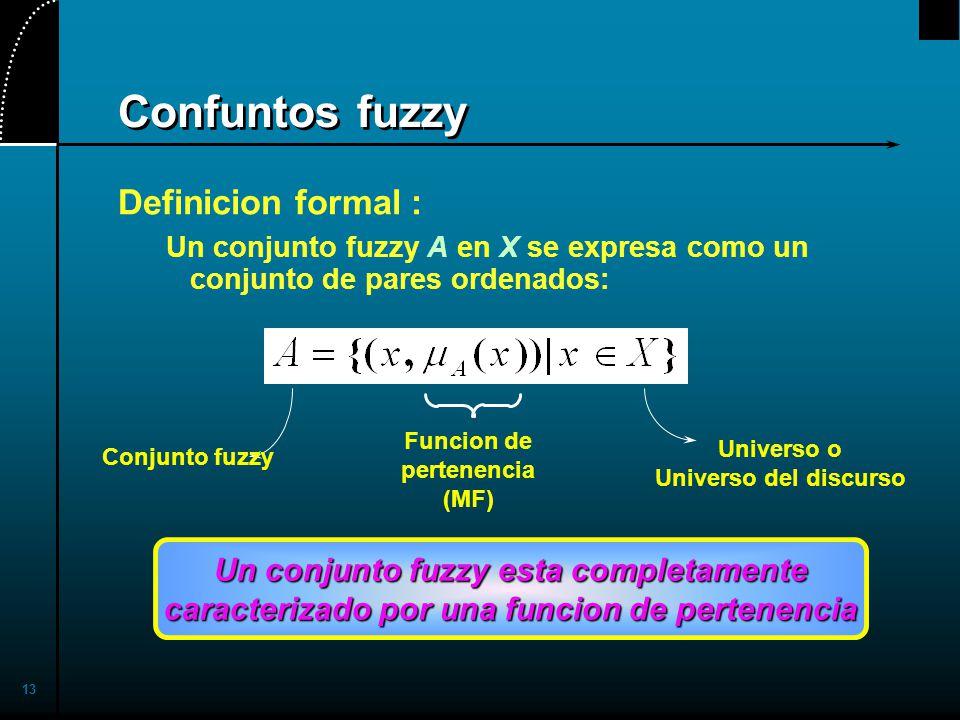 13 Confuntos fuzzy Definicion formal : Un conjunto fuzzy A en X se expresa como un conjunto de pares ordenados: Universo o Universo del discurso Conjunto fuzzy Funcion de pertenencia (MF) Un conjunto fuzzy esta completamente caracterizado por una funcion de pertenencia