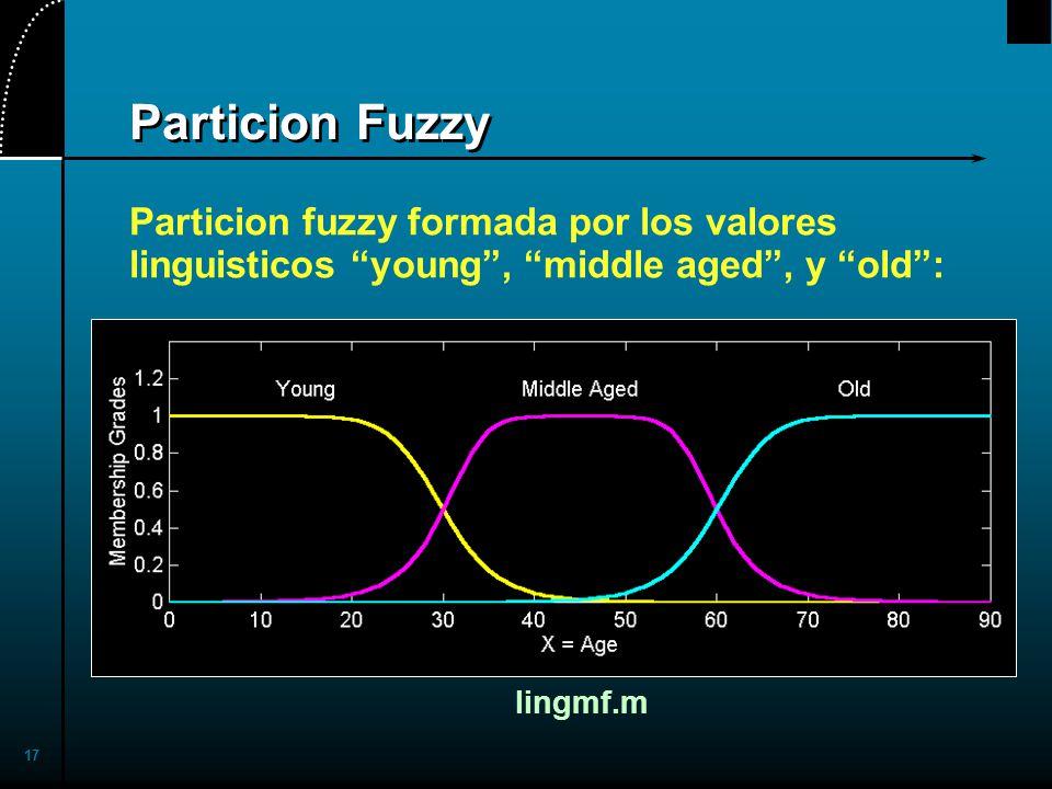 17 Particion Fuzzy Particion fuzzy formada por los valores linguisticos young, middle aged, y old: lingmf.m