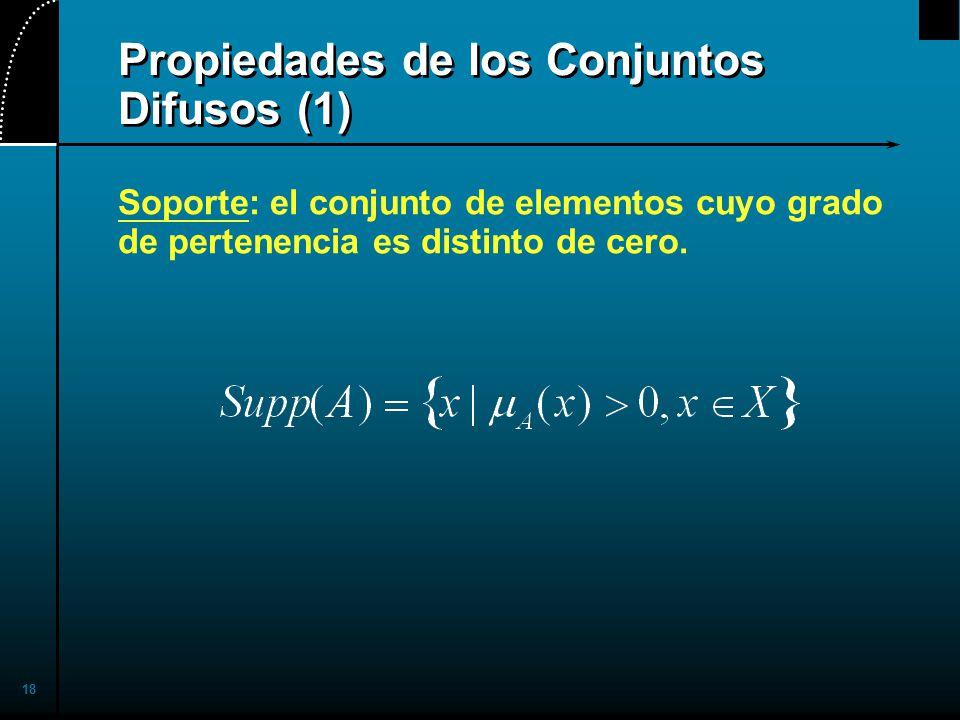 18 Propiedades de los Conjuntos Difusos (1) Soporte: el conjunto de elementos cuyo grado de pertenencia es distinto de cero.