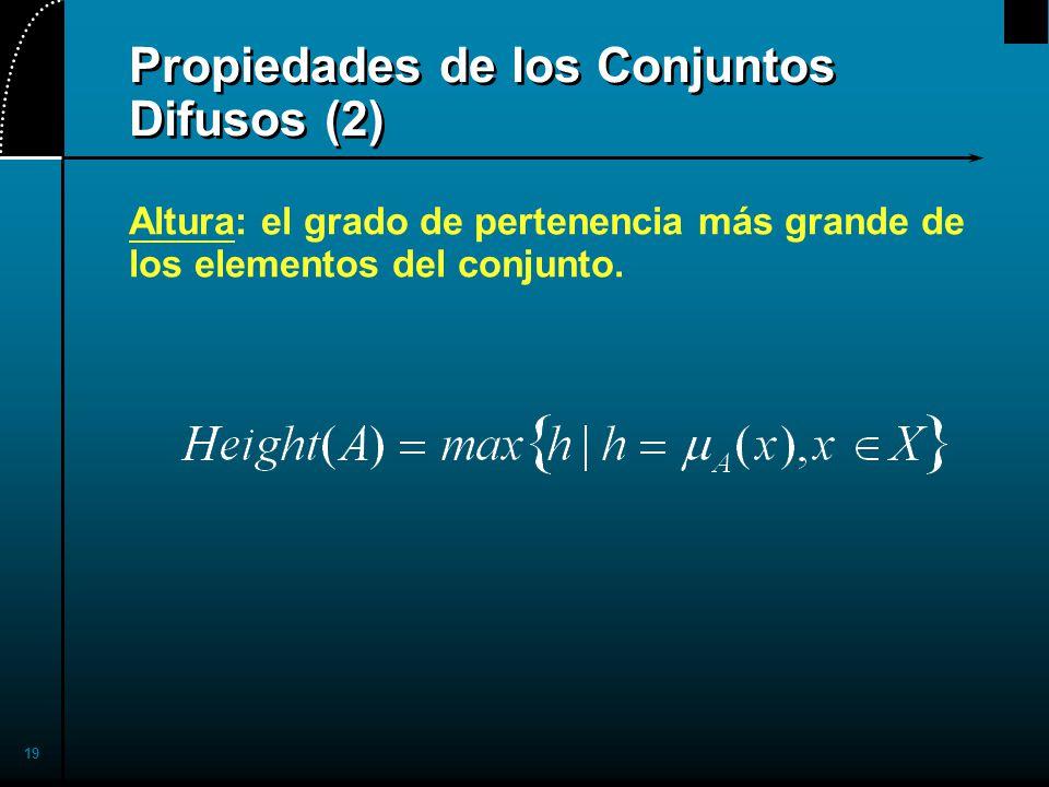19 Propiedades de los Conjuntos Difusos (2) Altura: el grado de pertenencia más grande de los elementos del conjunto.