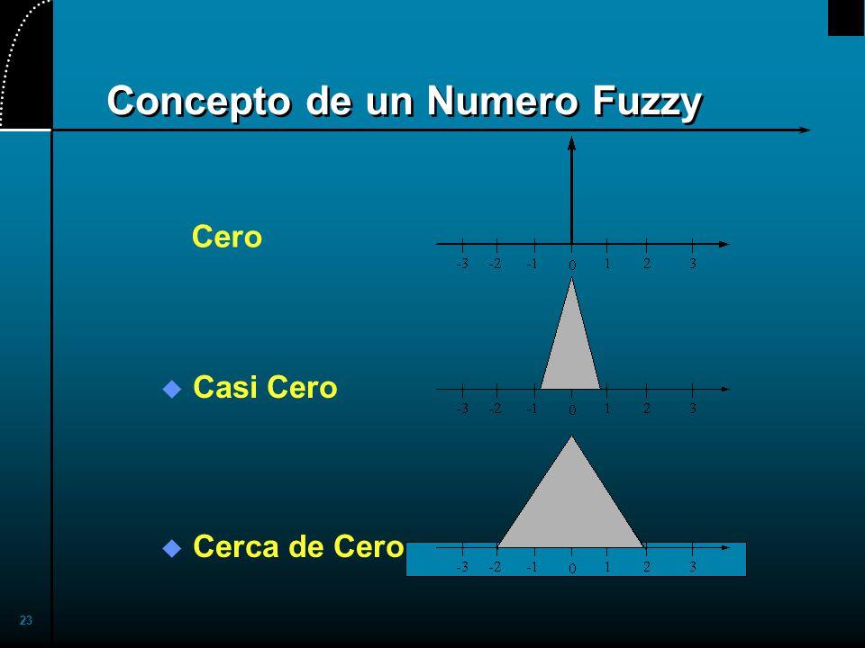 23 Cero Casi Cero u Cerca de Cero Concepto de un Numero Fuzzy