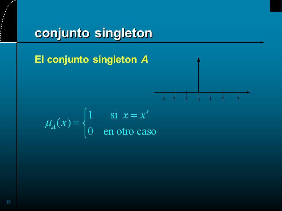 26 conjunto singleton El conjunto singleton A