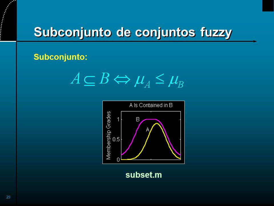 29 Subconjunto de conjuntos fuzzy Subconjunto: subset.m