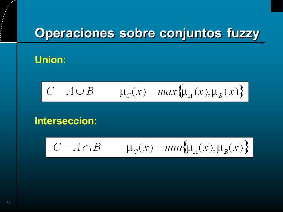 31 Operaciones sobre conjuntos fuzzy Union: Interseccion: