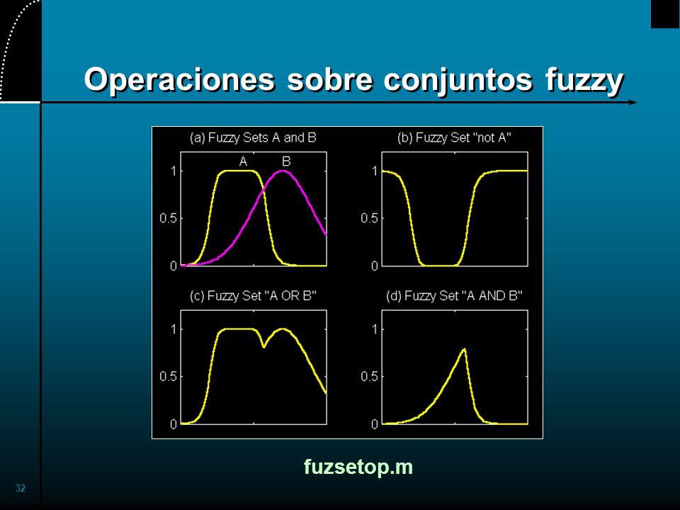 32 Operaciones sobre conjuntos fuzzy fuzsetop.m