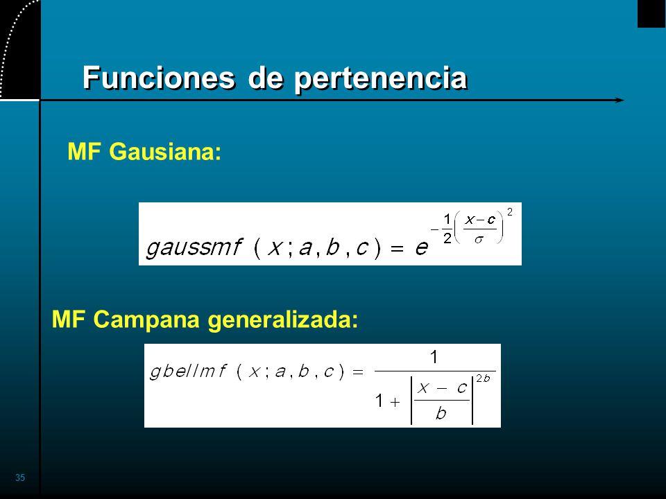 35 Funciones de pertenencia MF Campana generalizada: MF Gausiana: