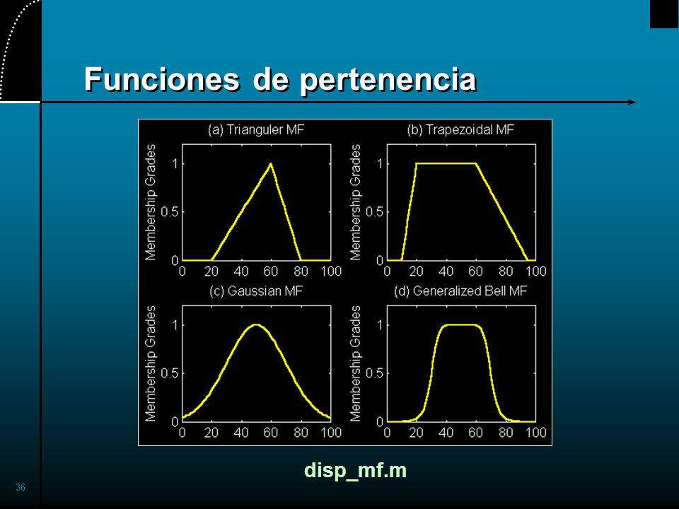 36 Funciones de pertenencia disp_mf.m