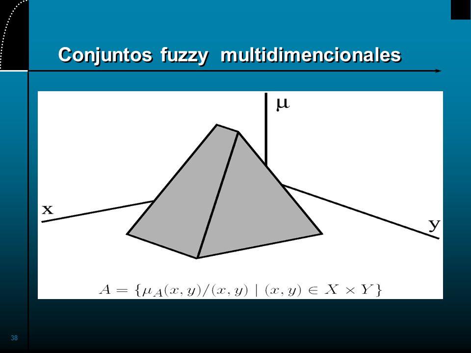 38 Conjuntos fuzzy multidimencionales