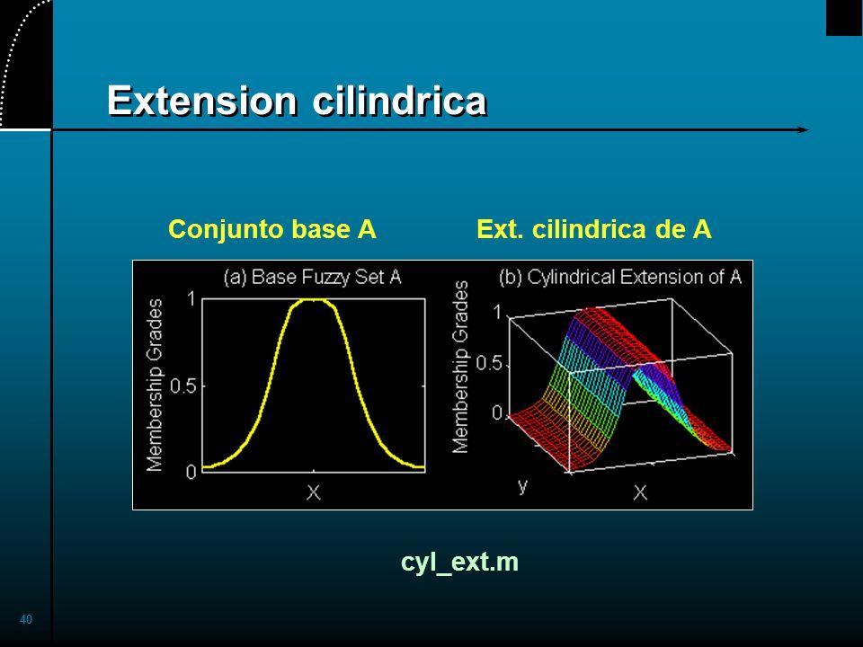 40 Extension cilindrica Conjunto base AExt. cilindrica de A cyl_ext.m