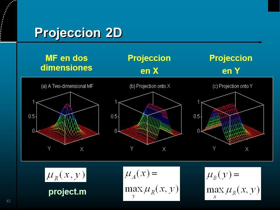 43 Projeccion 2D MF en dos dimensiones Projeccion en X Projeccion en Y project.m