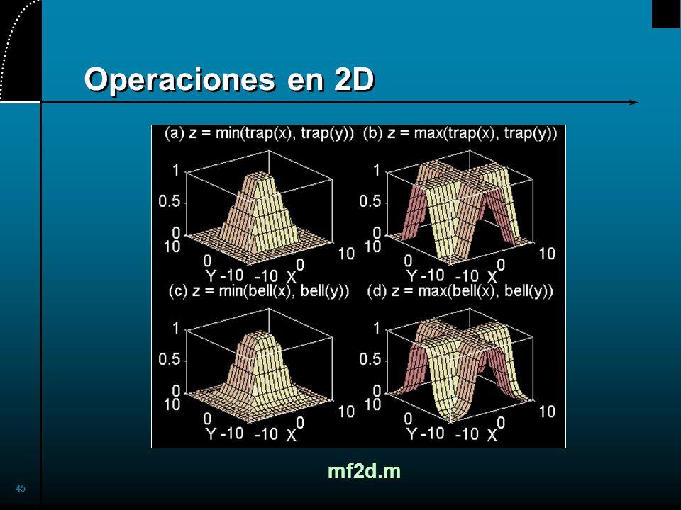 45 Operaciones en 2D mf2d.m