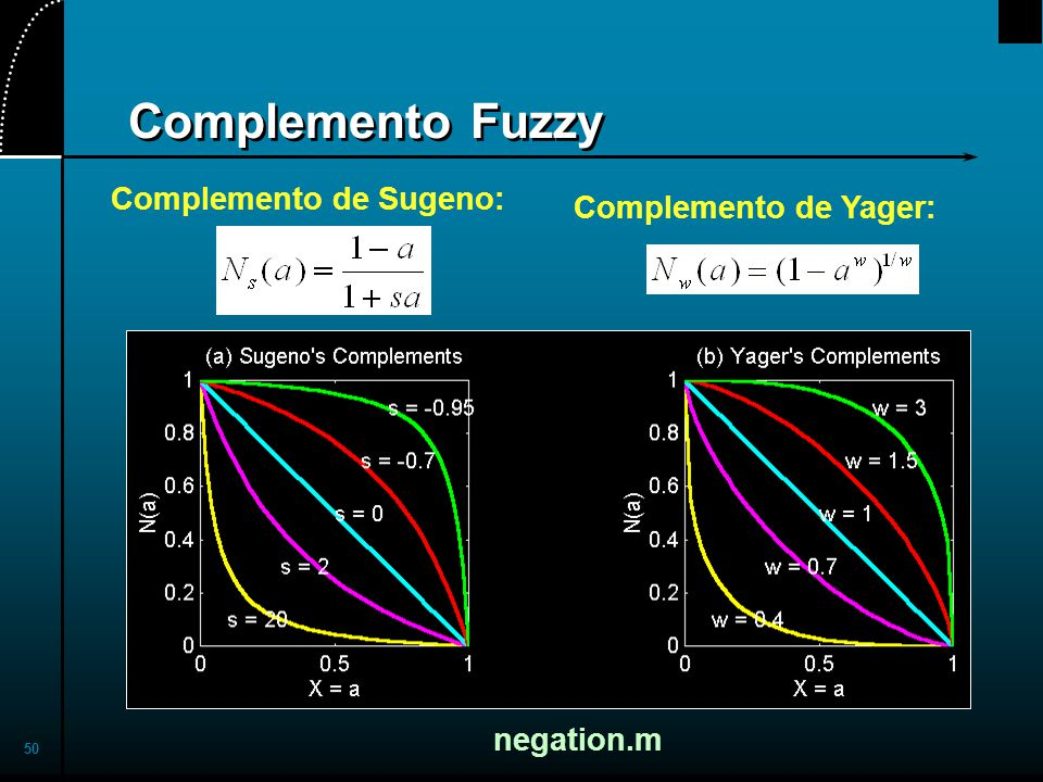 50 Complemento Fuzzy negation.m Complemento de Sugeno: Complemento de Yager: