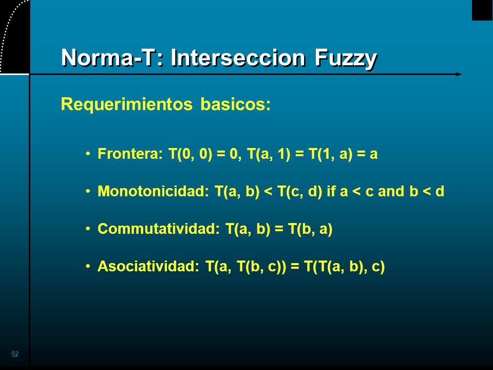 52 Norma-T: Interseccion Fuzzy Requerimientos basicos: Frontera: T(0, 0) = 0, T(a, 1) = T(1, a) = a Monotonicidad: T(a, b) < T(c, d) if a < c and b < d Commutatividad: T(a, b) = T(b, a) Asociatividad: T(a, T(b, c)) = T(T(a, b), c)
