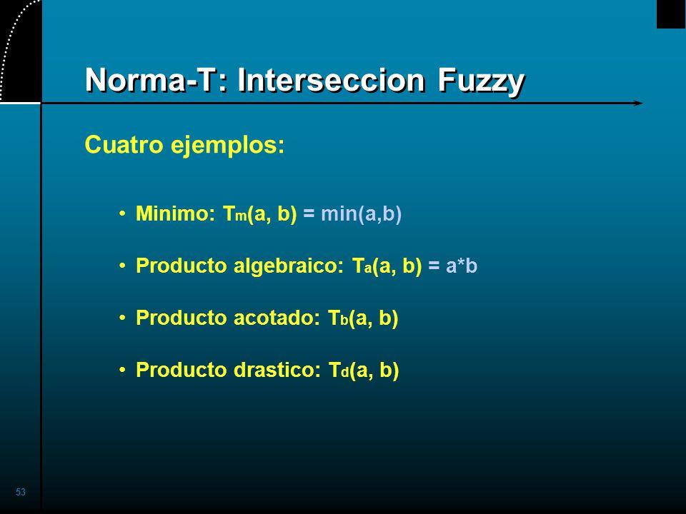 53 Norma-T: Interseccion Fuzzy Cuatro ejemplos: Minimo: T m (a, b) = min(a,b) Producto algebraico: T a (a, b) = a*b Producto acotado: T b (a, b) Producto drastico: T d (a, b)