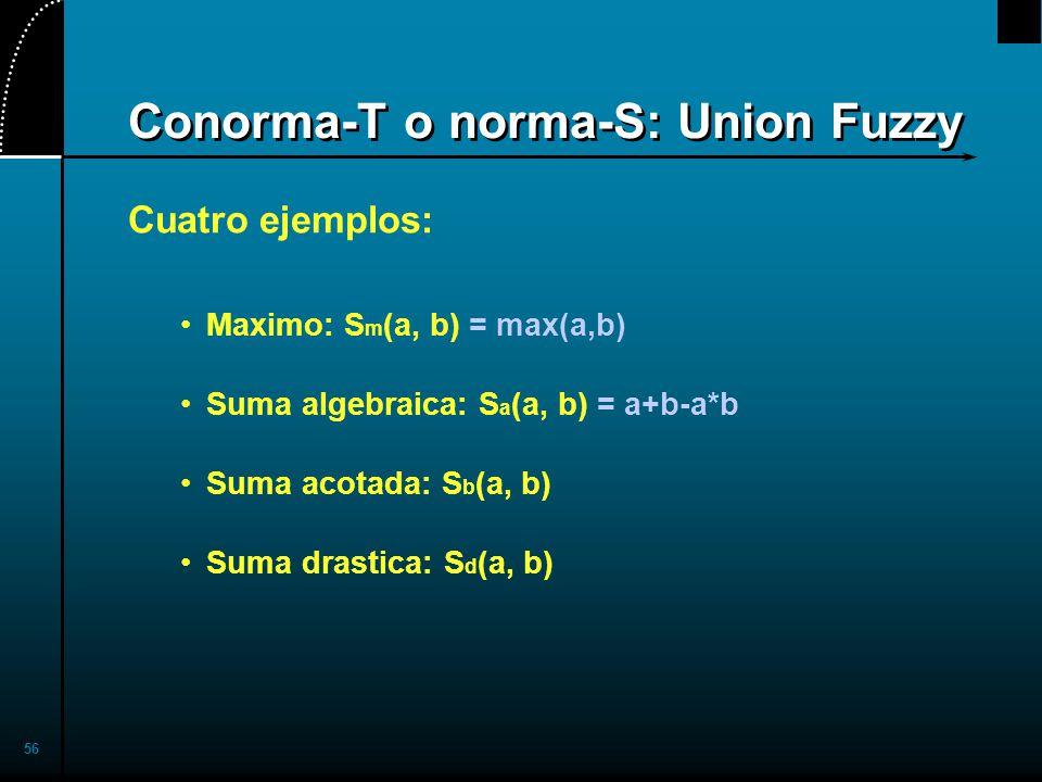 56 Conorma-T o norma-S: Union Fuzzy Cuatro ejemplos: Maximo: S m (a, b) = max(a,b) Suma algebraica: S a (a, b) = a+b-a*b Suma acotada: S b (a, b) Suma drastica: S d (a, b)