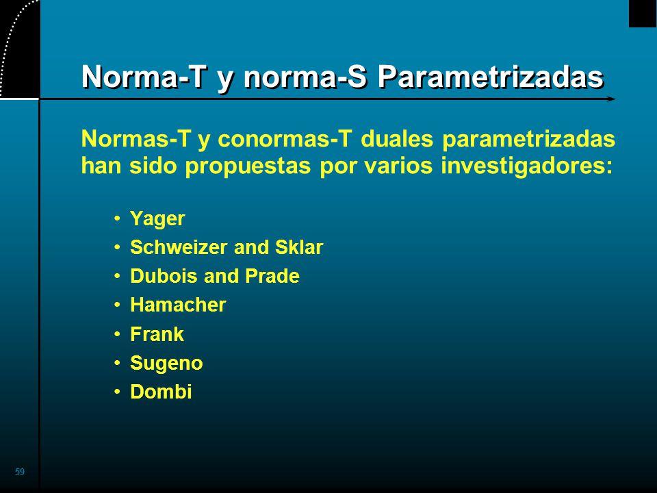 59 Norma-T y norma-S Parametrizadas Normas-T y conormas-T duales parametrizadas han sido propuestas por varios investigadores: Yager Schweizer and Sklar Dubois and Prade Hamacher Frank Sugeno Dombi