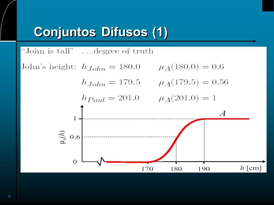 57 Conorma-T o norma-S tconorm.m Maximum: S m (a, b) Algebraic sum: S a (a, b) Bounded sum: S b (a, b) Drastic sum: S d (a, b)