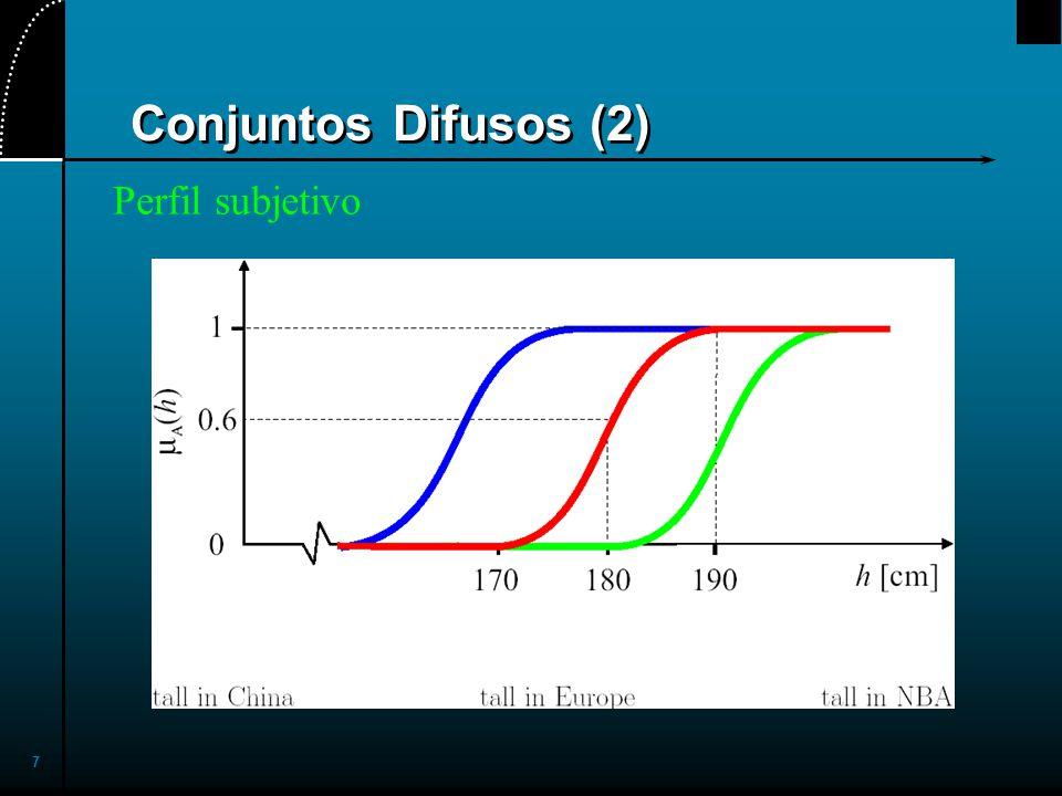 8 Conjuntos Difusos: definicion Un conjunto difuso (A) sobre el dominio (universo) X es un conjunto definido por la funcion de pertenencia μ A (x), la cual es un mapeo desde el universo X al intervalo unitario