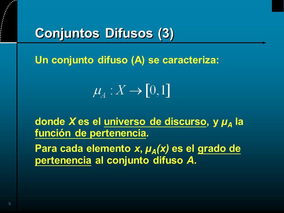 9 Conjuntos Difusos (3) Un conjunto difuso (A) se caracteriza: donde X es el universo de discurso, y µ A la función de pertenencia.