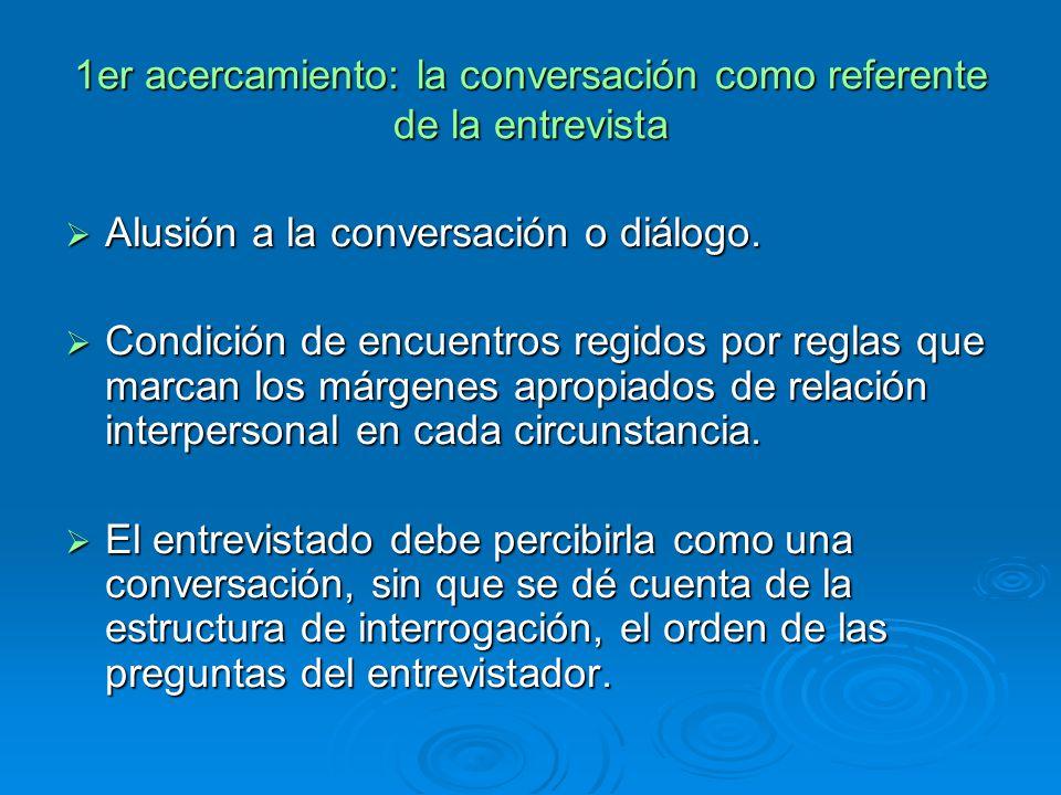 1er acercamiento: la conversación como referente de la entrevista Alusión a la conversación o diálogo. Alusión a la conversación o diálogo. Condición